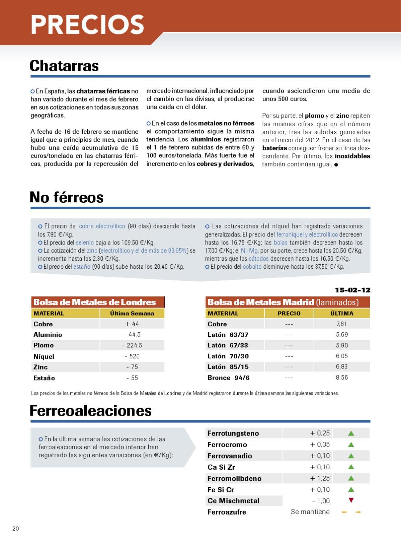Metales 2087 Precios By Versys