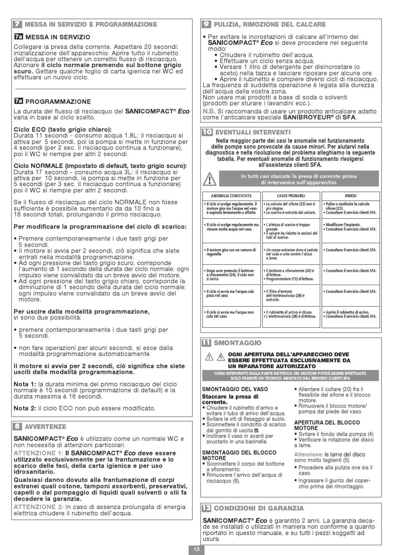 Incrostazioni Di Calcare Nel Wc sanicompact c43 eco sfa instrukcja instalacji e-millennium