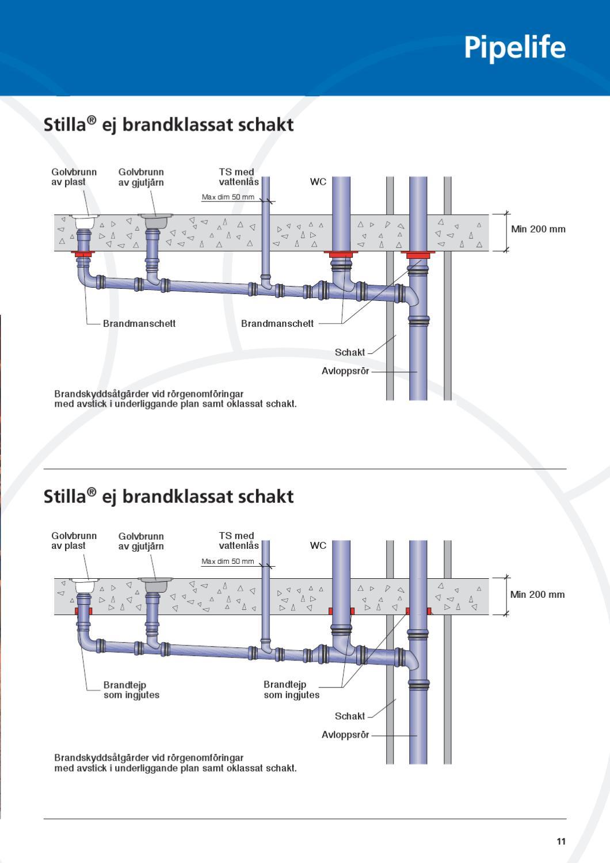 Inredning golvbrunn : stilla_mars_2012 by Pipelife International Gmbh - issuu