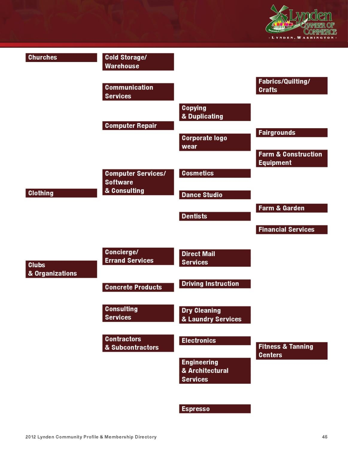 2012 Lynden Chamber Directory by Lynden Tribune - issuu