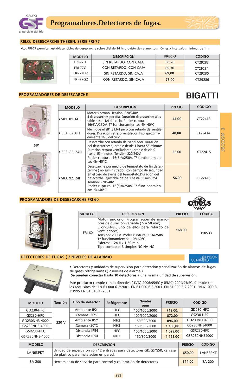 VOLTCRAFT ms-20sf Detector de fusibles dispositivo de localizaci/ón de seguridad 230/V//CA Cat II Spin