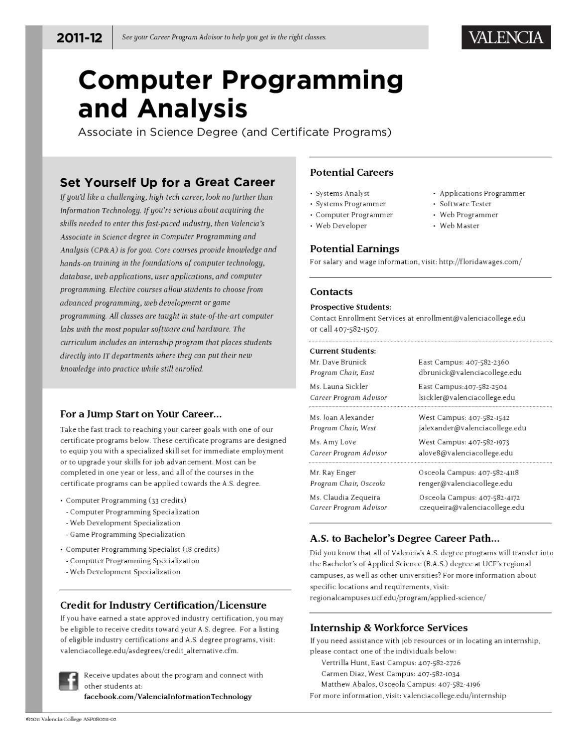 Computerprogramminganalysis By Valencia College Issuu