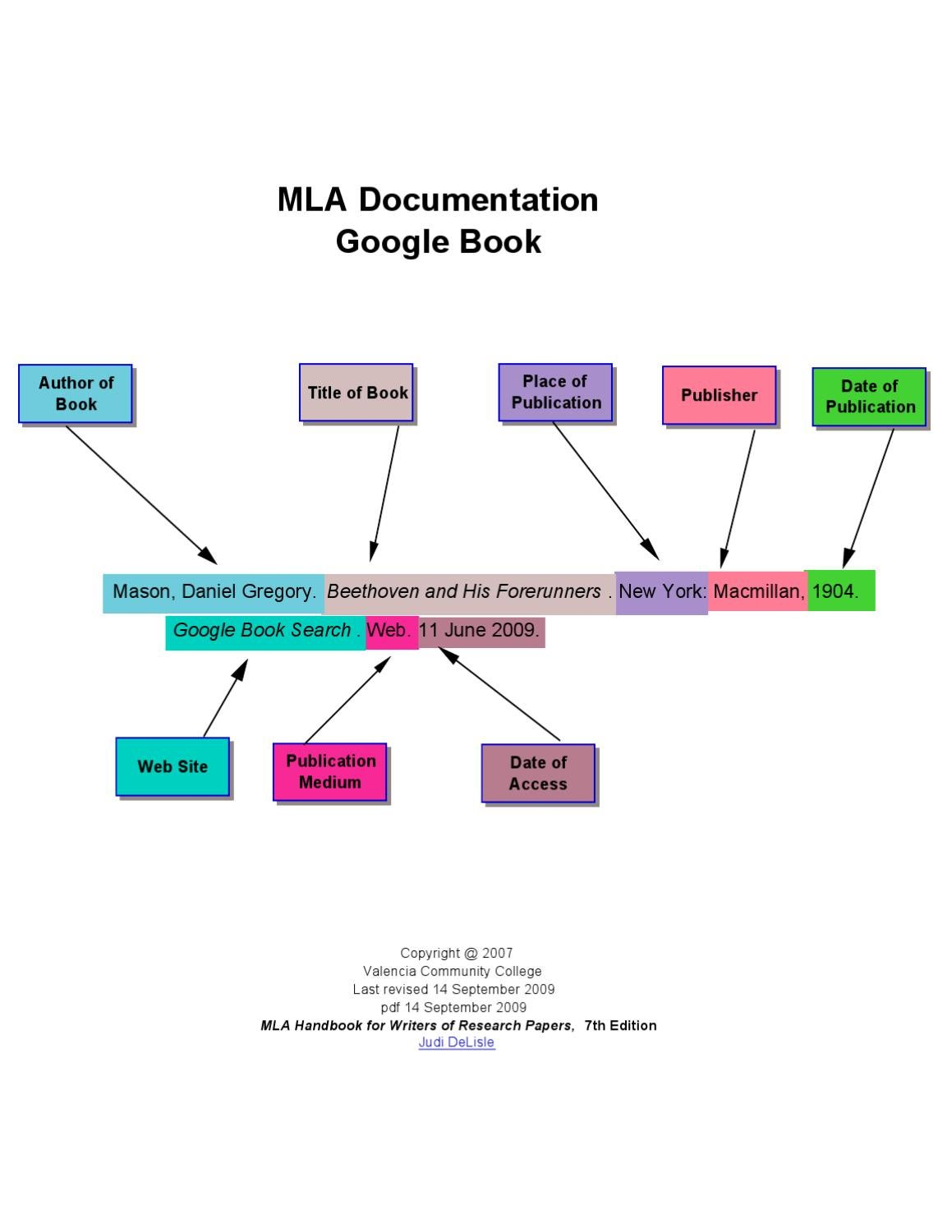 mla handbook for writers of research papers pdf free download