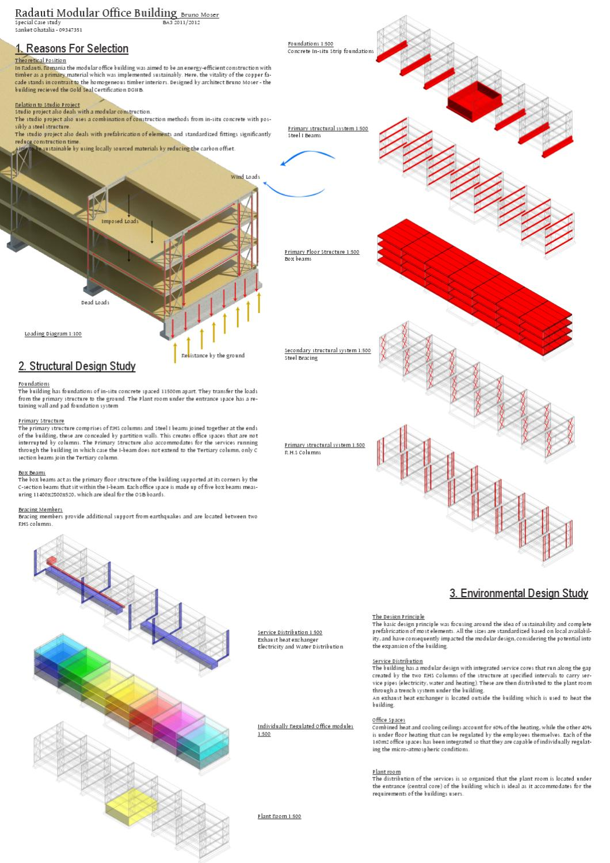 Radauti Office Building - Case study by Sanket Ghatalia - issuu