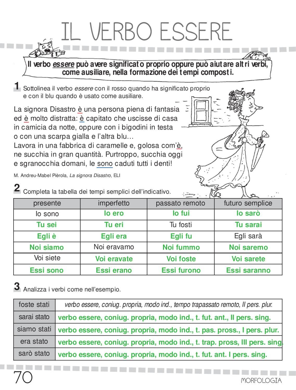Ok ita 3 by elvira ussia issuu - Tavola dei verbi inglesi ...