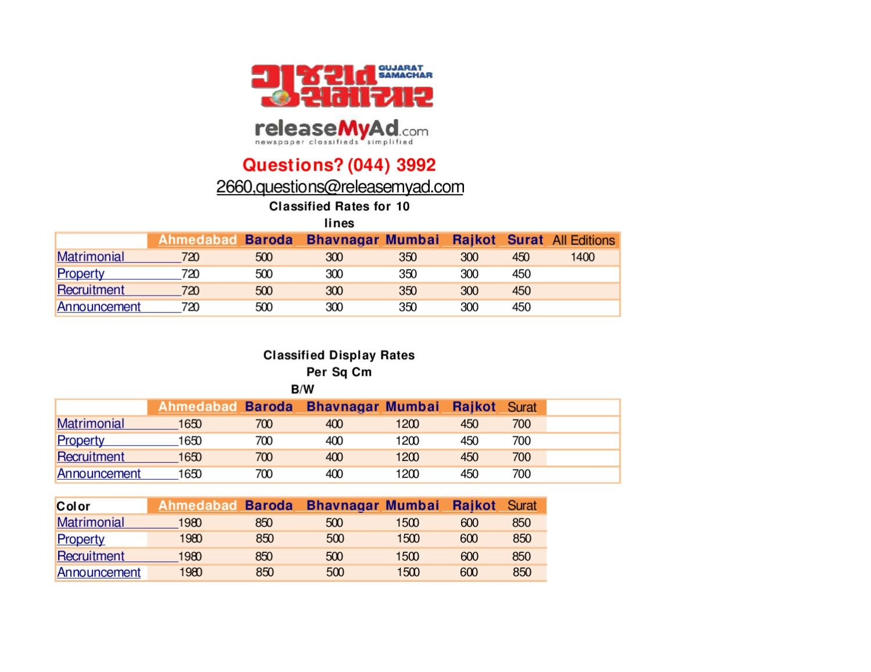 Gujarat Samachar Rate Card Releasemyad By Releasemyad Online