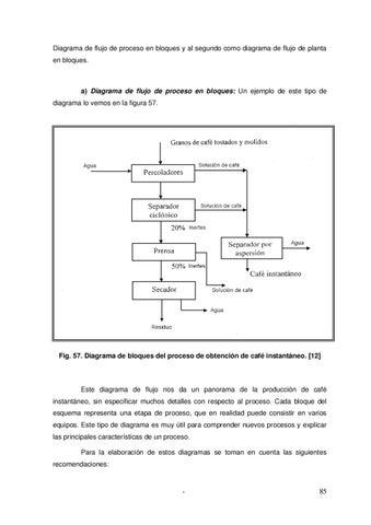 Operaciones y procesos unitarios by facultad de ingeniera usat diagrama de flujo de proceso en bloques y al segundo como diagrama de flujo de planta en bloques ccuart Image collections