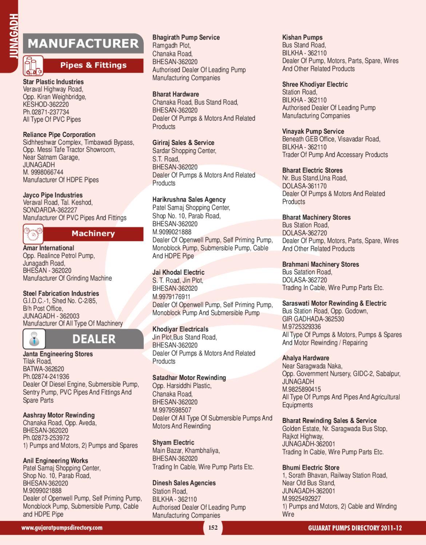 Gujarat Pumps Directory by Jayesh Radadiya - issuu