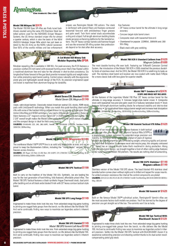 Remington 700 243 Muzzle Brake