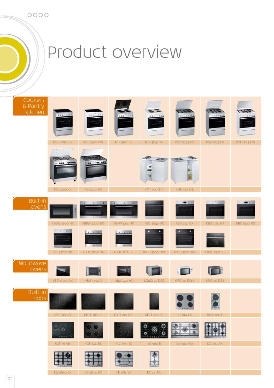Korting katalog ZAE 2012 by Gorenje d o o  - issuu