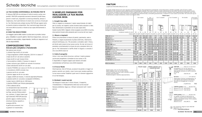 Altezza Cucina Ikea catalogo ikea italia 2012 by catalogopromozioni - issuu