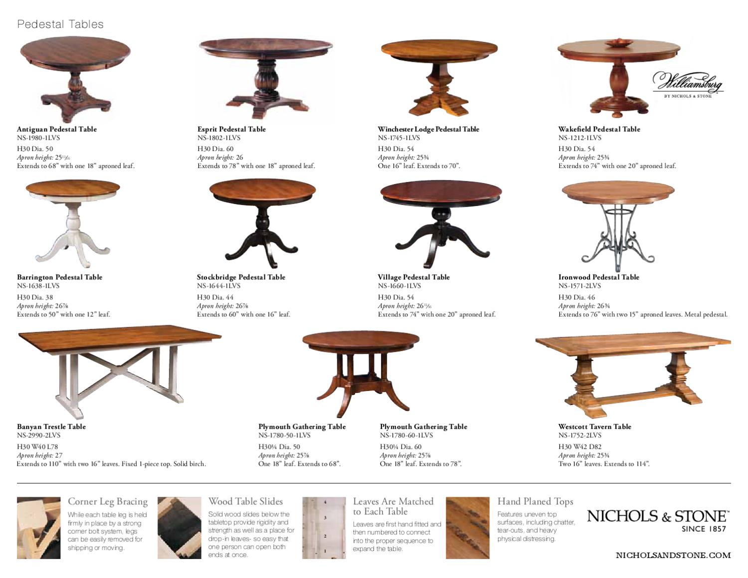 Pedestal Tables By Nichols U0026 Stone By Stickley   Issuu