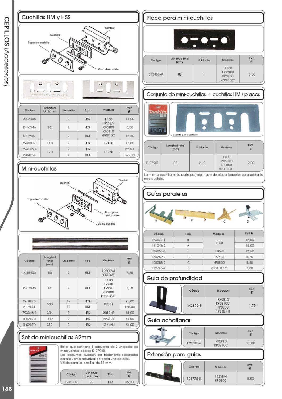 Unisex Adulto Blanco Talla /Única Hydrogen White POC Forearm Classic Protecciones