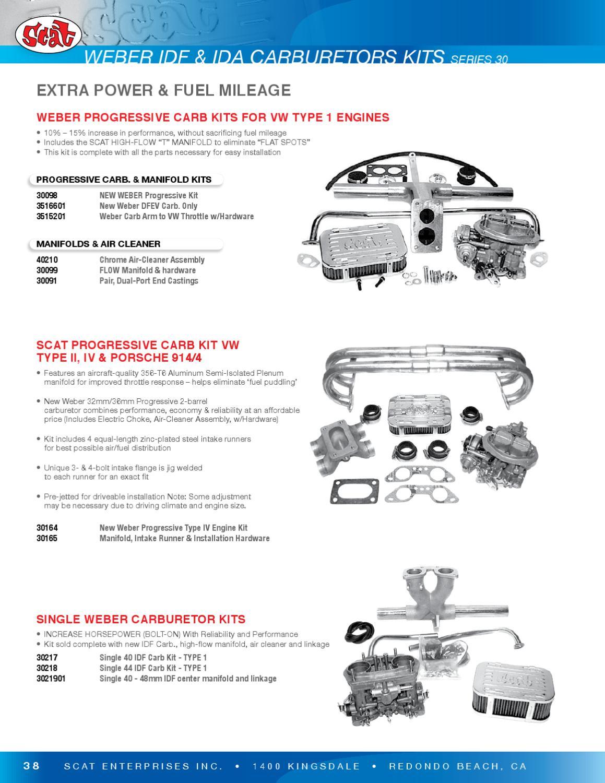 SCAT VW 2013
