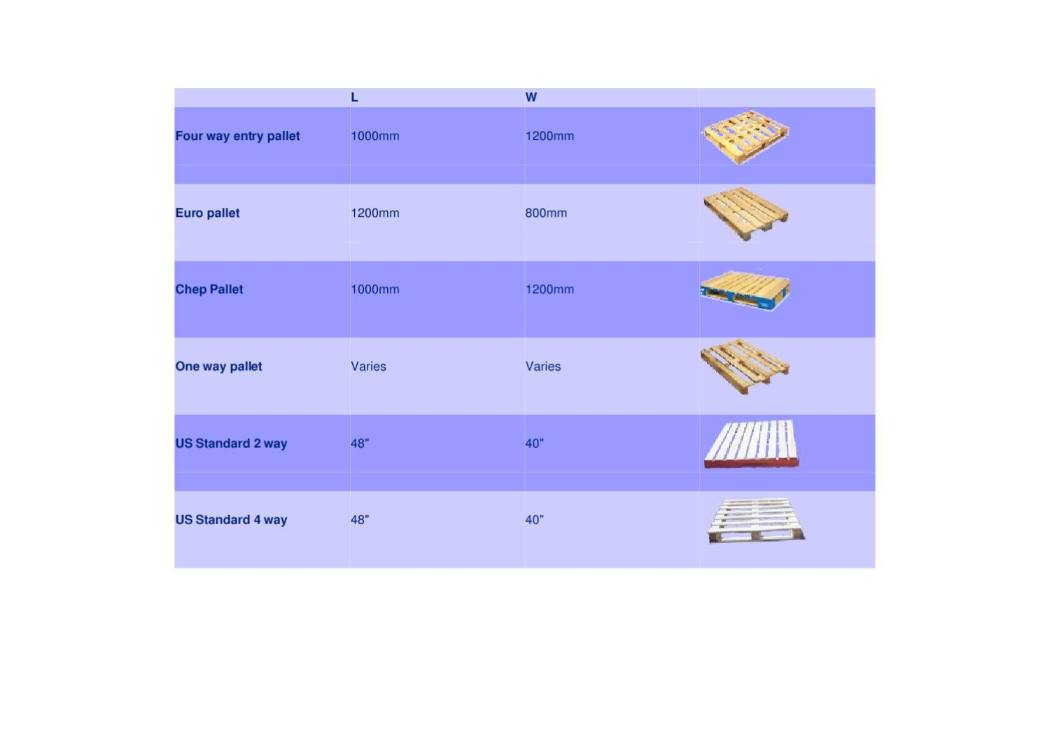 Pallet dimensions by Gary Baylis - issuu