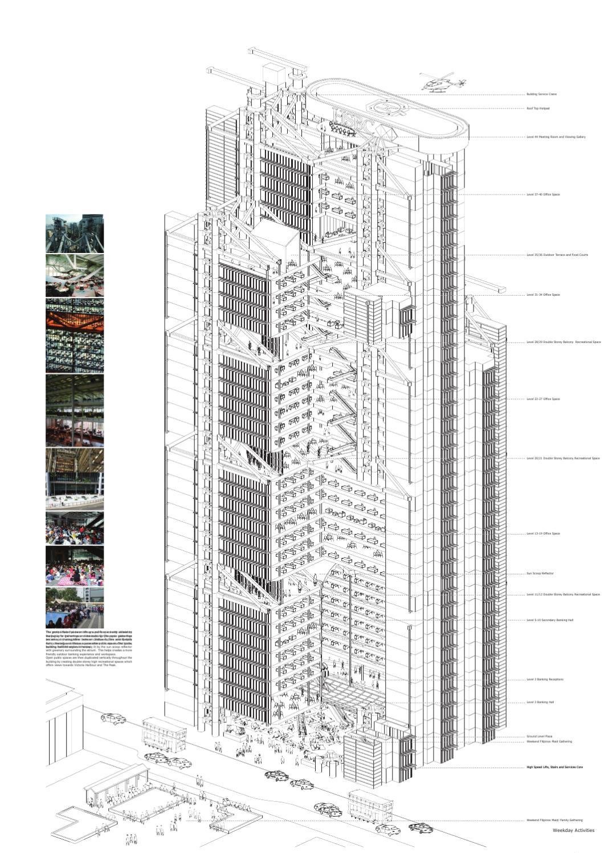 Hong Kong and Shanghai Bank (Design Analysis)