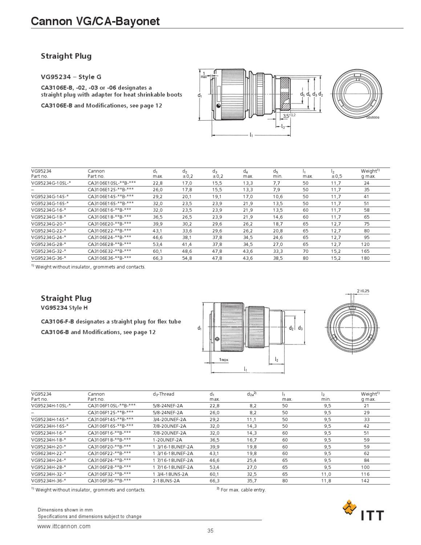 ITT CANNON CB6UHST4-20-23PS CB 2C 2#8 PIN PLUG UNI E//B