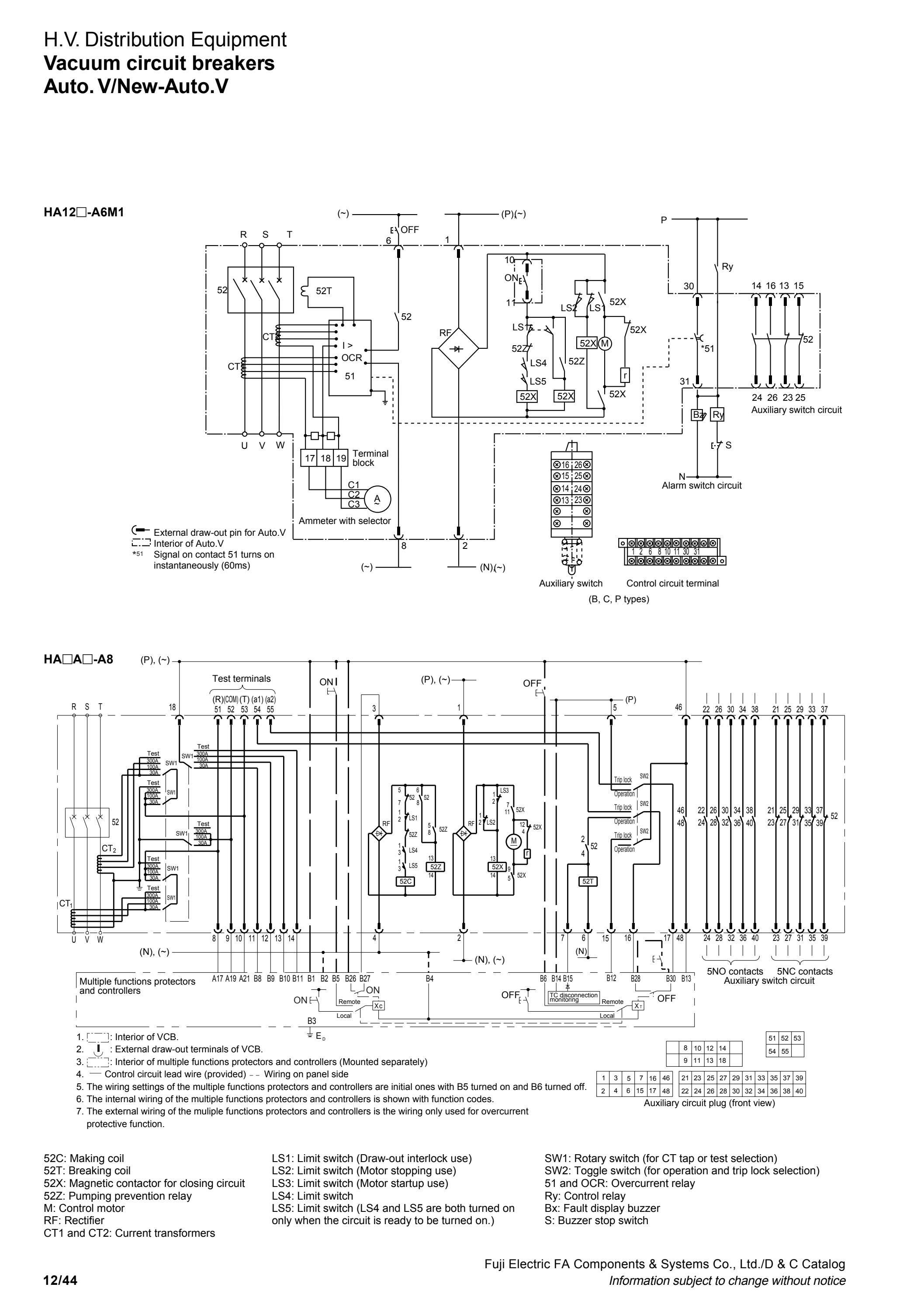 Vacuum Circuit Breakers By Stcontrol Co Ltd Issuu Rf Switch