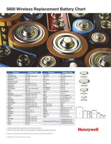 5894pi manual