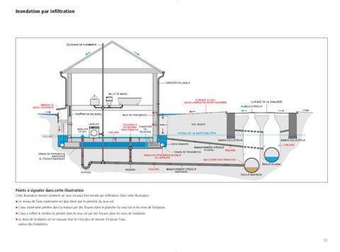 guide de pr vention des inondations de sous sols by iclr. Black Bedroom Furniture Sets. Home Design Ideas