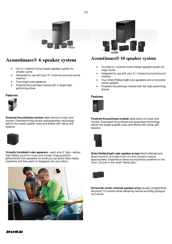 Bose tecnology by luis moreno - issuu