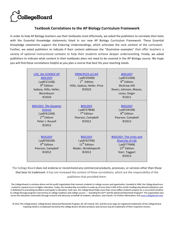 Ap Biology Txtbk Correlations Feb20121 Copy By Joan Rasmussen Issuu