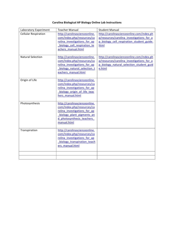 carolina-biological-ap-biology-lab-instructions by Joan Rasmussen - issuu
