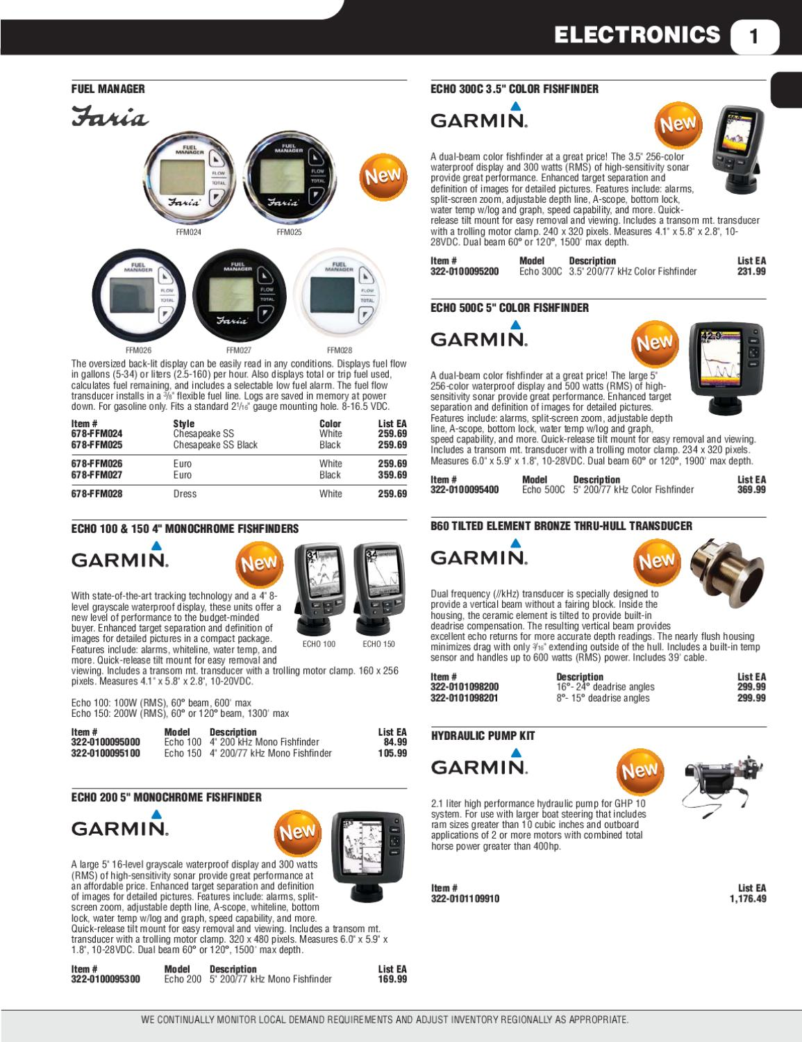 new products for 2012 by adano brown issuu