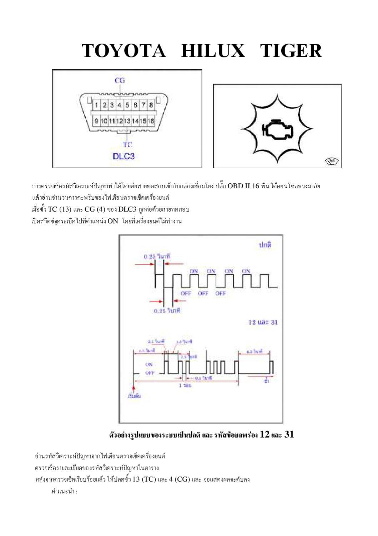 Toyota dlc3 tc cg | Error Codes TOYOTA & SELF  2019-05-24