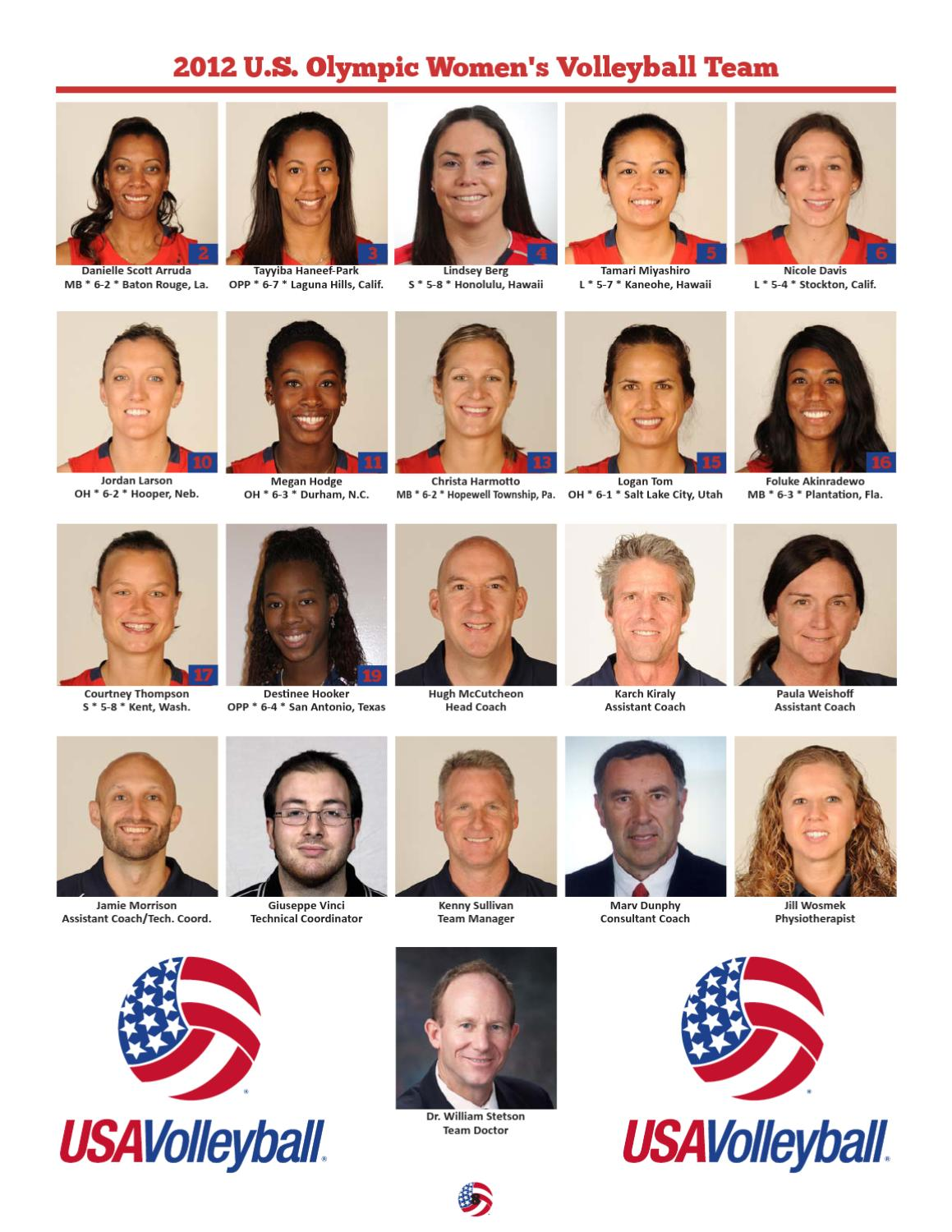 2012 us olympic womens volleyball team press kit by usa volleyball issuu