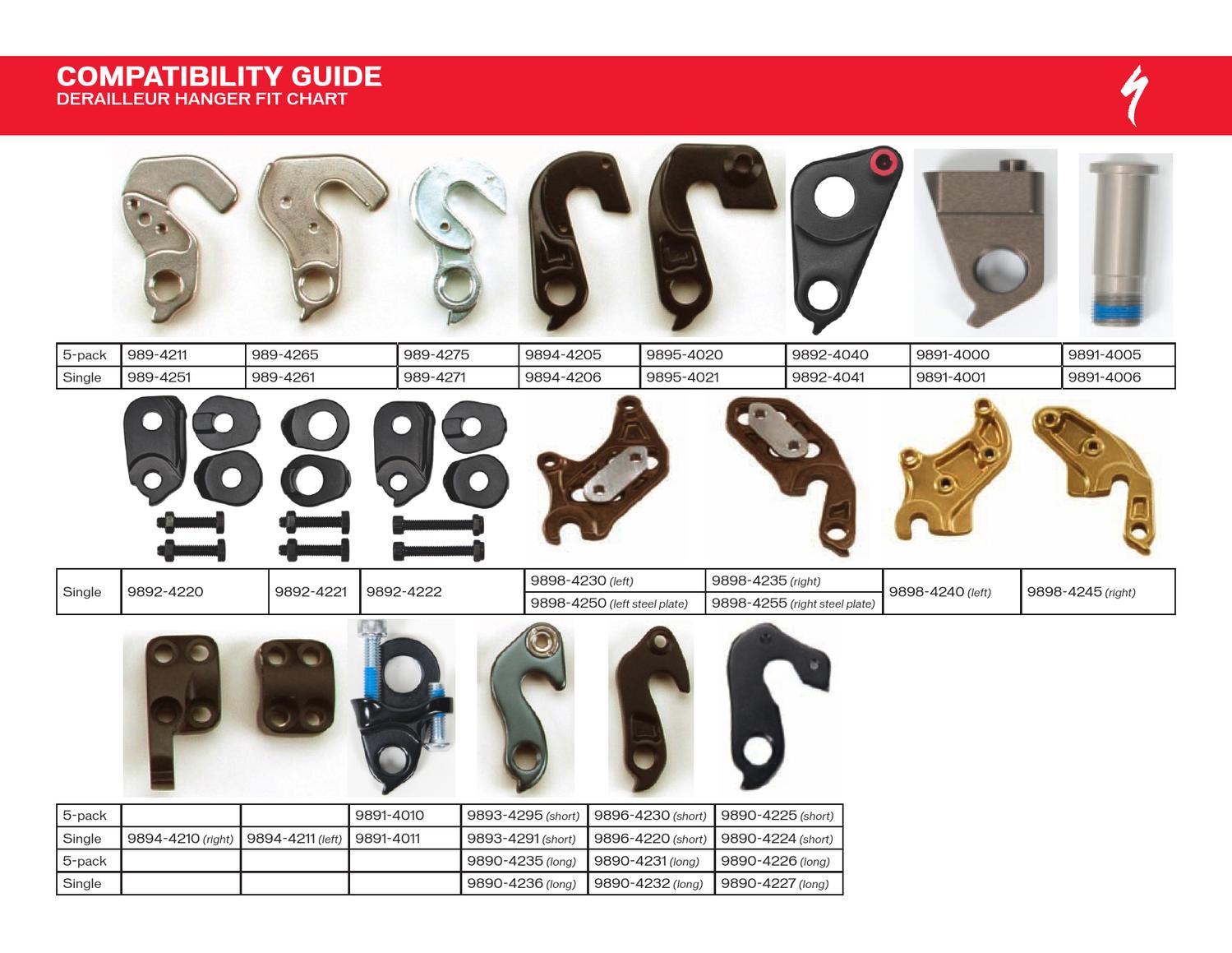 Guía de compatibilidad de punteras Specialized by