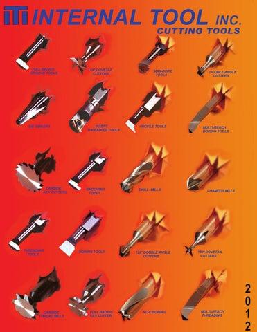 "IT-080250 .080/"" Minimum Bore 60° Solid Carbide Threading Tool Micro-100® USA"