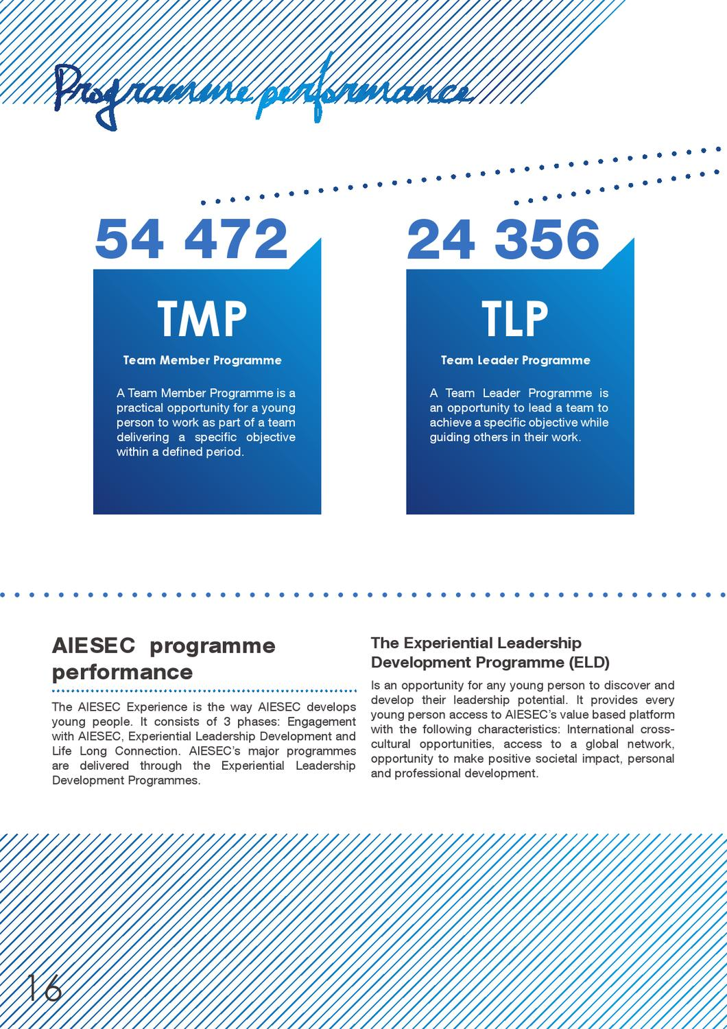 AIESEC International Annual Report 2011 - 2012 by AIESEC