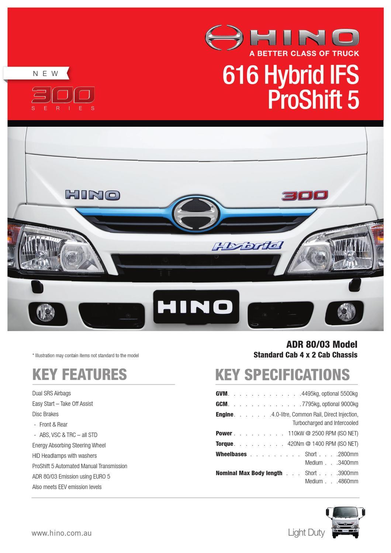 616 Hybrid IFS ProShift 5 by Justin Edwards - issuu