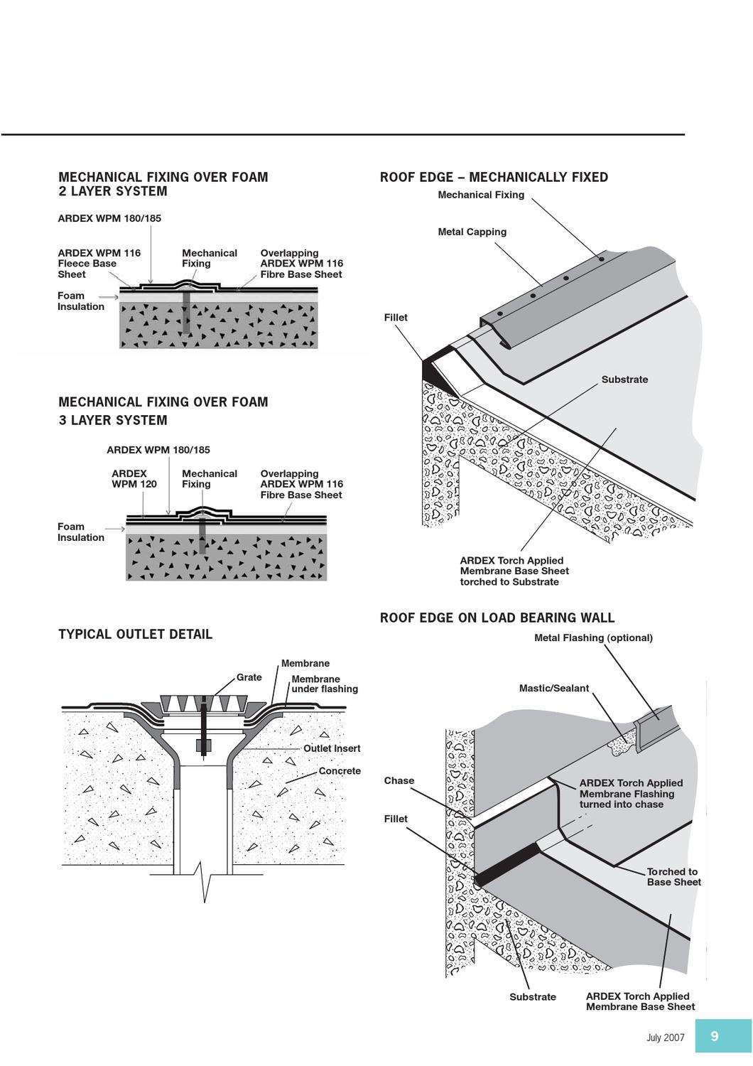 Ardex Guide To Waterproofing Sheet Membranes By Ardex