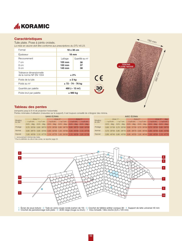 Empereur creux doses-Gabarit pour 71 mm et 91 mm les distances 1085-99