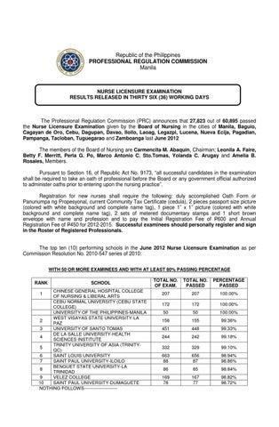 July 2012 Nursing Board Exam Topnotchers by Lex Tandog - issuu