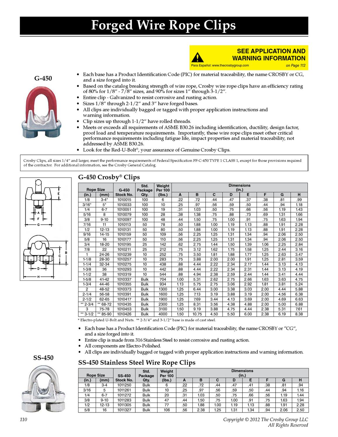 Perfect Wire Rope Lifting Chart Ensign - Wiring Standart ...