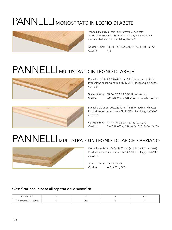 Pannelli Legno Senza Formaldeide catalogo biolam 2012 by pircher oberland - issuu
