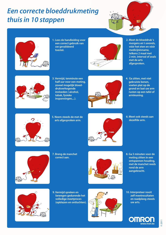 Afbeeldingsresultaat voor een correcte bloeddrukmeting thuis in 10 stappen