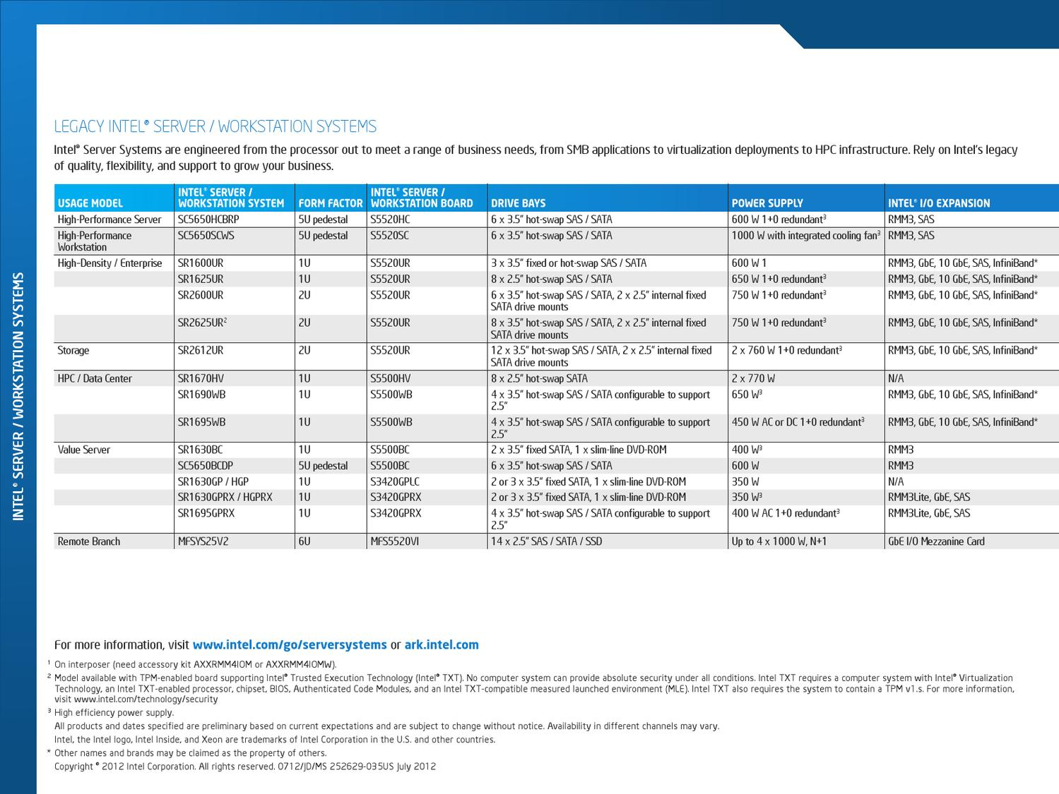 Intel Power Supply Internal 650 Watt For Server System Sr1690wb Intel
