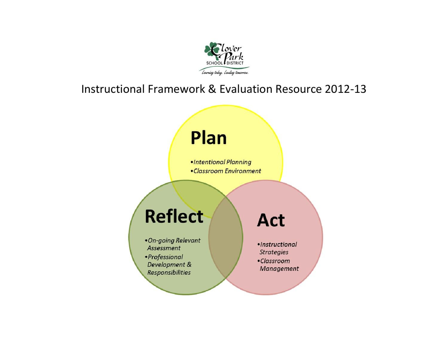 Cpsd Guide To Instructional Framework By Cpsd Disc Issuu