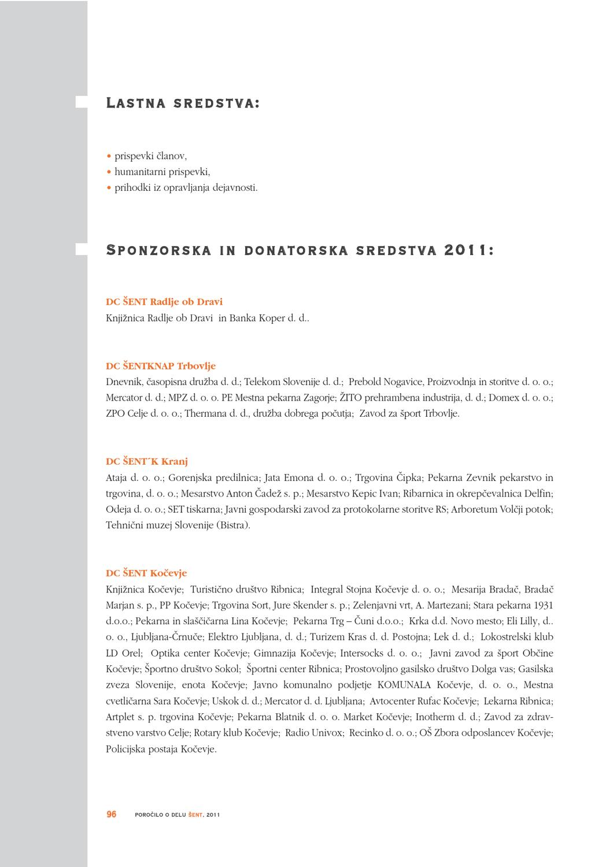 Poročilo o delu 2011_ŠENT by Barbara Dolničar - issuu