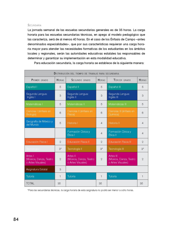 Plan de Estudios 2011 Educación Básica by Subdireción de Educación ...