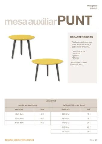 Catalogo mesas y sillas by Kibuc - issuu