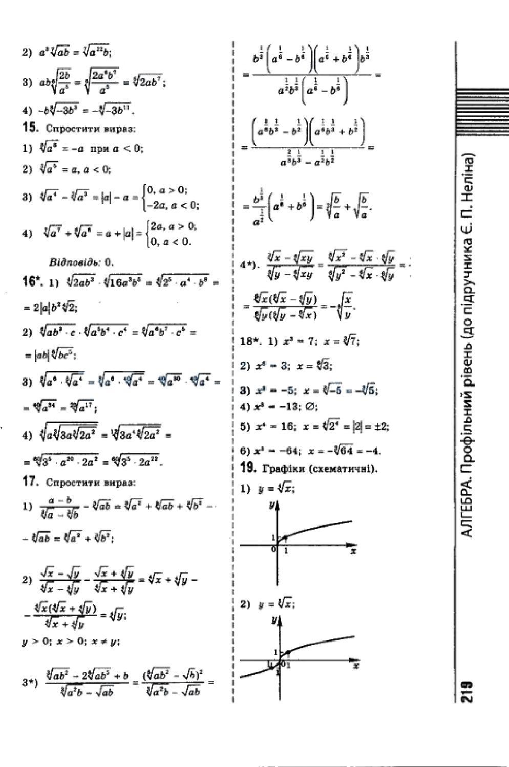 По проф алгебре 10 гдз уровень