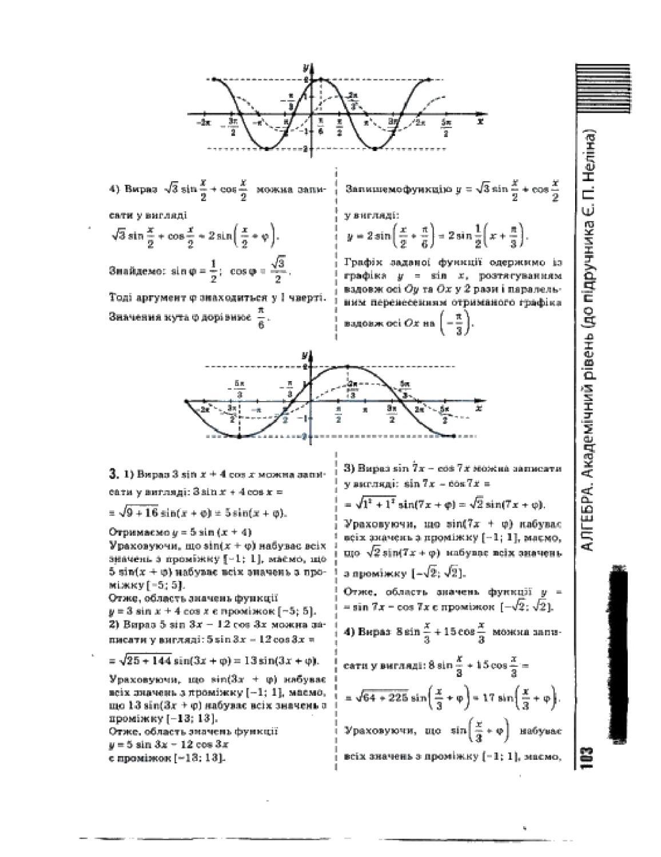 Академический класс гдз 11 долгова уровень нелин алгебра