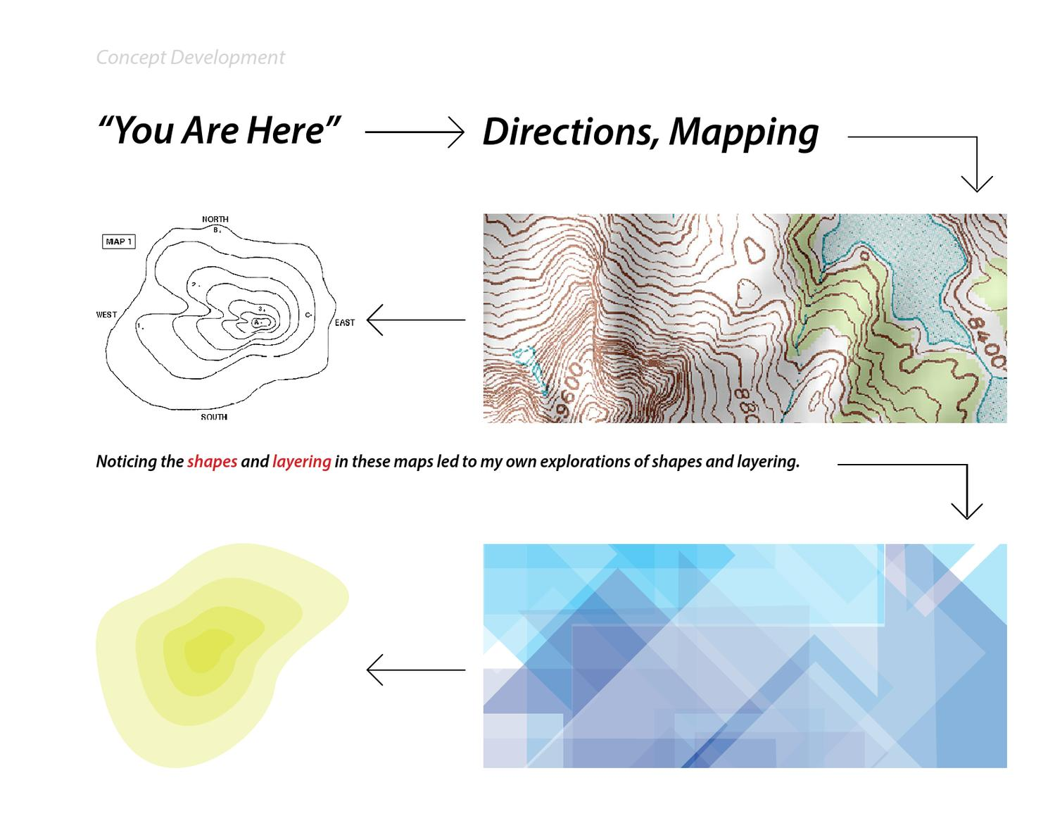 The Cloud Collective Interface Design by Michelle Fischer issuu