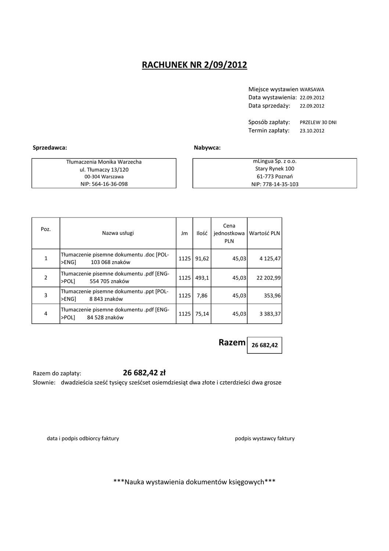 Rachunek Uproszczony By Monika Warzecha Issuu