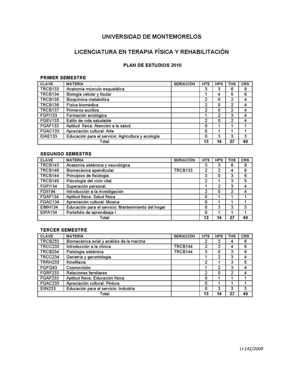 Plan de estudios 2010-TFR-corregido by Universidad de Montemorelos ...